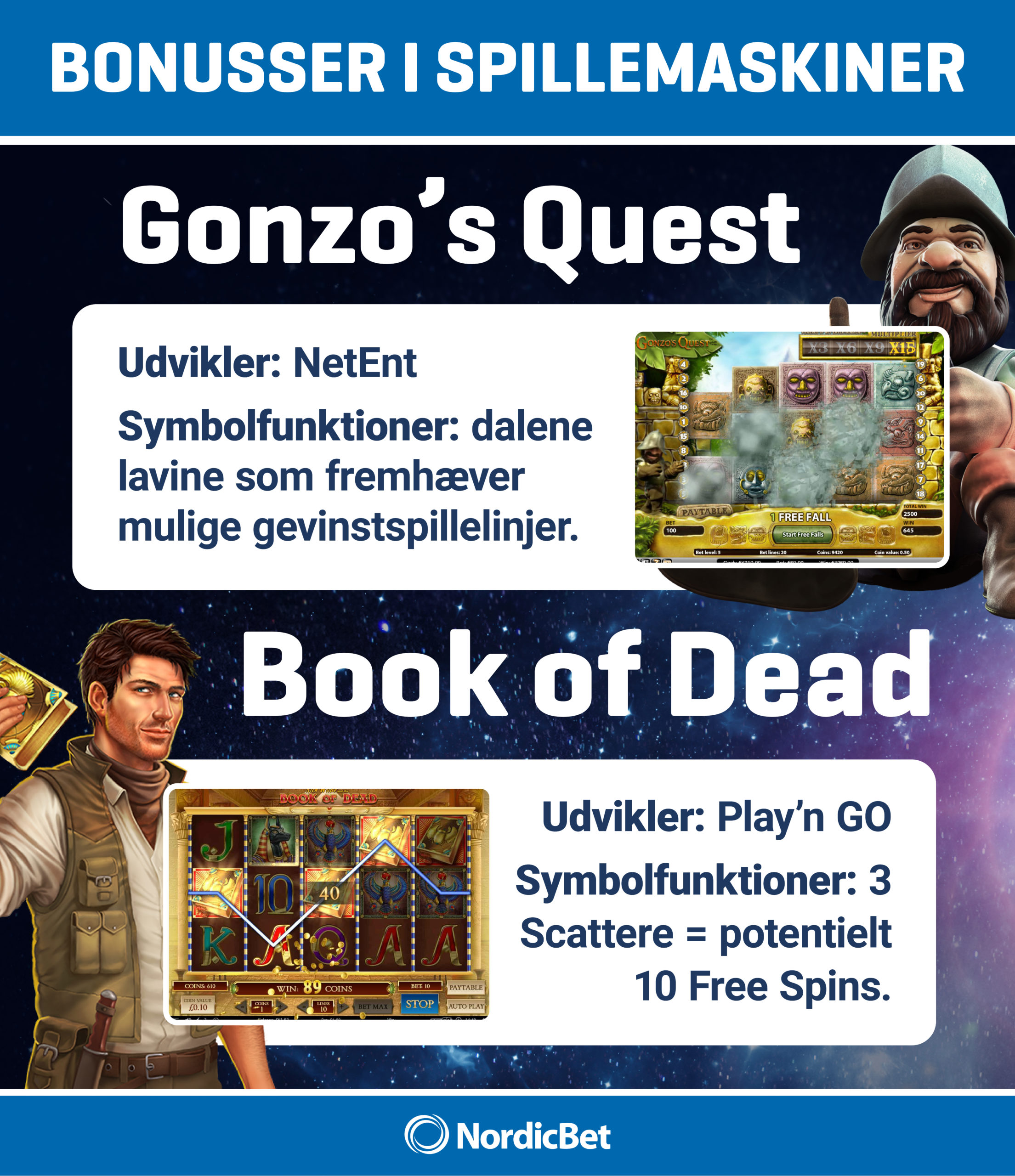 NordicBet Casino - prøv Book of Dead og Gonzo's Quest hos os. NordicBet Casino guide.